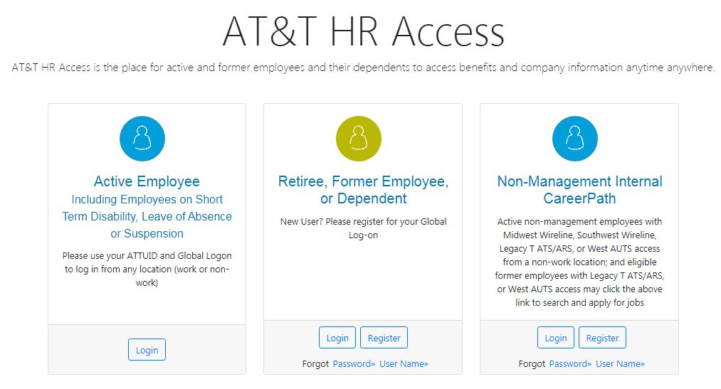 AT&T Employee Benefits